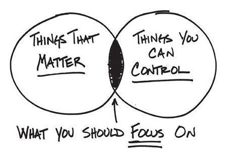 Focus On Things That Are Important Which You Can Control